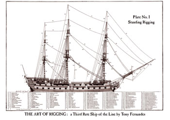 The Art of Rigging 1 - a Third-rate Ship of the Line