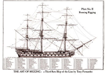 The Art of Rigging 2 - a Third-rate Ship of the Line