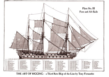 The Art of Rigging 3 - a Third-rate Ship of the Line