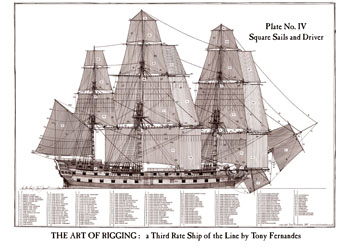 The Art of Rigging 4 - a Third-rate Ship of the Line